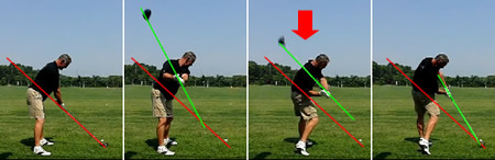Key Positions of the Golf Swing - The Ultimate Swing Trainer